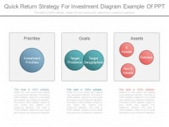 Quick Return Strategy For Investment Diagram Example Of Ppt