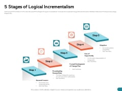 Quinns Incremental Model 5 Stages Of Logical Incrementalism Ppt Show Picture PDF