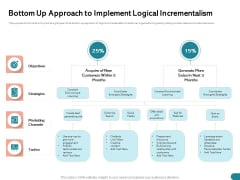 Quinns Incremental Model Bottom Up Approach To Implement Logical Incrementalism Ppt Inspiration Good PDF