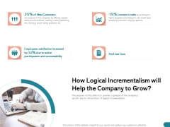 Quinns Incremental Model How Logical Incrementalism Will Help The Company To Grow Ppt Gallery Example Topics PDF