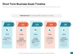 Quinns Incremental Model Short Term Business Goals Timeline Ppt Infographics Diagrams PDF
