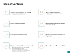 Quinns Incremental Model Table Of Contents Ppt Slide PDF