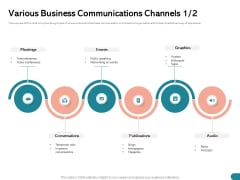 Quinns Incremental Model Various Business Communications Channels Audio Ppt Infographics Structure PDF