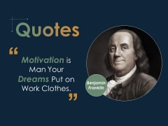 Quotes Communication Ppt PowerPoint Presentation Pictures Guidelines