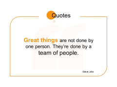 Quotes Management Ppt PowerPoint Presentation Summary Slides