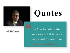 Quotes Ppt PowerPoint Presentation Visual Aids Files