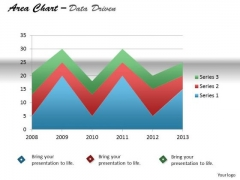 Quantitative Data Analysis Driven Display Series With Area Chart PowerPoint Slides Templates