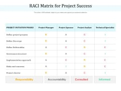 RACI Matrix For Project Success Ppt PowerPoint Presentation Inspiration Themes