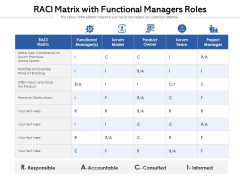 RACI Matrix With Functional Managers Roles Ppt PowerPoint Presentation Layouts Brochure PDF