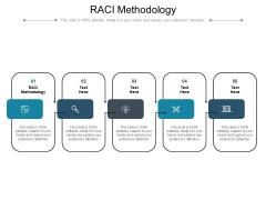 RACI Methodology Ppt PowerPoint Presentation Layouts Example Cpb Pdf
