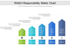 RASCI Responsibility Matrix Chart Ppt PowerPoint Presentation Outline Model