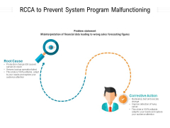 RCCA To Prevent System Program Malfunctioning Ppt PowerPoint Presentation Gallery Show PDF