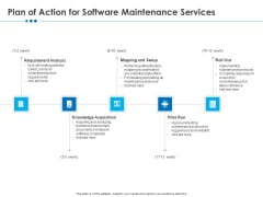 RFP Software Maintenance Support Plan Of Action For Software Maintenance Services Graphics PDF
