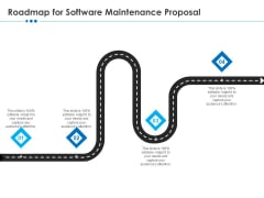 RFP Software Maintenance Support Roadmap For Software Maintenance Proposal Template PDF