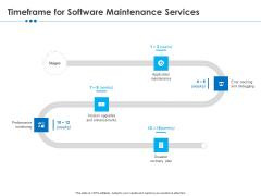 RFP Software Maintenance Support Timeframe For Software Maintenance Services Background PDF