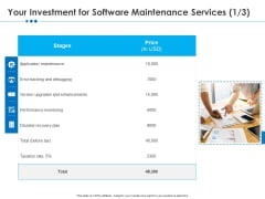 RFP Software Maintenance Support Your Investment For Software Maintenance Services Plan Inspiration PDF