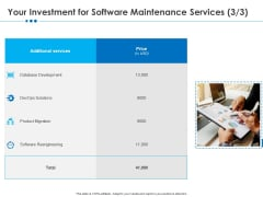 RFP Software Maintenance Support Your Investment For Software Maintenance Services Software Slides PDF