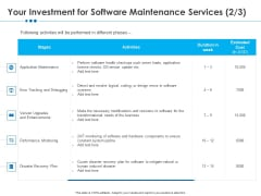 RFP Software Maintenance Support Your Investment For Software Maintenance Services Summary PDF