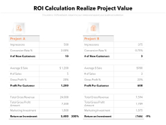 ROI Calculation Realize Project Value Ppt PowerPoint Presentation Gallery Layout PDF