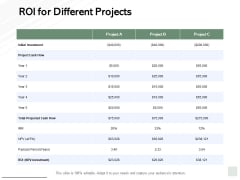 ROI For Different Projects Ppt PowerPoint Presentation Model Layouts