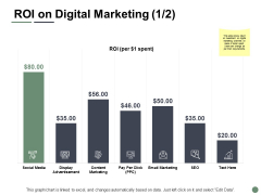 ROI On Digital Marketing Investment Ppt PowerPoint Presentation Model Visual Aids