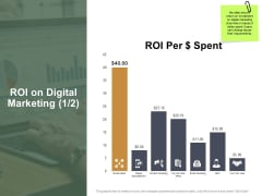 ROI On Digital Marketing Marketing Ppt PowerPoint Presentation Icon Rules