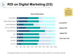 ROI On Digital Marketing Social Media Ppt PowerPoint Presentation Professional Infographics