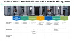 RPA In Banking With Sales And Distribution Ppt Portfolio Graphics PDF