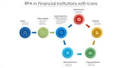 RPA In Financial Institutions With Icons Ppt Professional Examples PDF