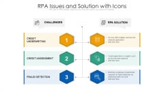 RPA Issues And Solution With Icons Ppt Show Icon PDF
