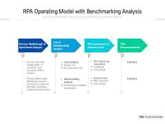 RPA Operating Model With Benchmarking Analysis Ppt PowerPoint Presentation Portfolio Topics PDF