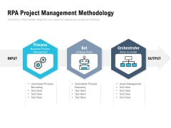 RPA Project Management Methodology Ppt PowerPoint Presentation Slides Layout Ideas