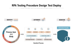 RPA Testing Procedure Design Test Deploy Ppt PowerPoint Presentation Icon Graphics