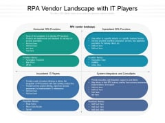 RPA Vendor Landscape With IT Players Ppt PowerPoint Presentation File Graphics Pictures PDF