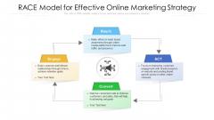 Race Model For Effective Online Marketing Strategy Ppt Inspiration Maker PDF