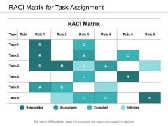 Raci Matrix For Task Assignment Ppt Powerpoint Presentation Show Example Topics