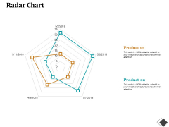 Radar Chart Enterprise Model Canvas Ppt PowerPoint Presentation File Slides