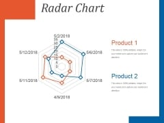 Radar Chart Ppt PowerPoint Presentation Background Images