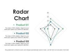 Radar Chart Ppt PowerPoint Presentation Deck