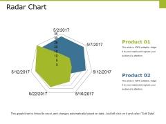 Radar Chart Ppt PowerPoint Presentation Design Ideas