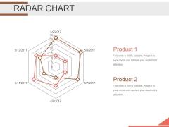 Radar Chart Ppt PowerPoint Presentation Designs Download