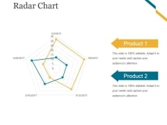 Radar Chart Ppt PowerPoint Presentation Diagrams