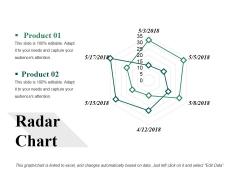Radar Chart Ppt PowerPoint Presentation File Background Image