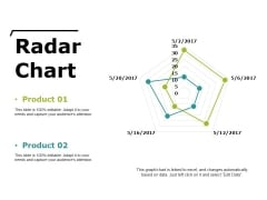 Radar Chart Ppt PowerPoint Presentation File Deck
