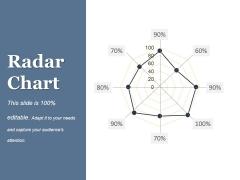 Radar Chart Ppt PowerPoint Presentation Gallery Design Ideas