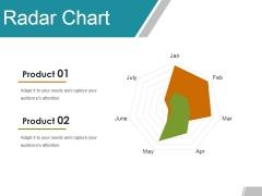 Radar Chart Ppt PowerPoint Presentation Gallery Example Topics