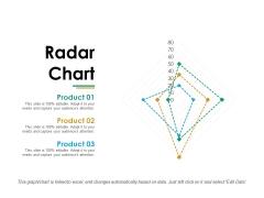 Radar Chart Ppt PowerPoint Presentation Gallery Files