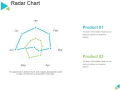 Radar Chart Ppt PowerPoint Presentation Gallery Graphic Tips