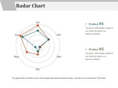 Radar Chart Ppt PowerPoint Presentation Gallery Layout Ideas
