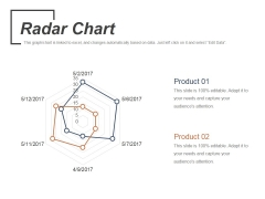 Radar Chart Ppt PowerPoint Presentation Gallery Picture